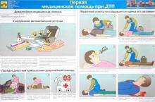 Первая медицинская помощь при ДТП (Комплект из 15 листов)
