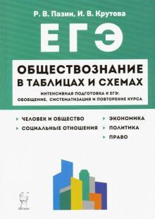 ЕГЭ Обществознание в таблицах и схемах. 10-11 классы. Интенсивная подготовка к ЕГЭ