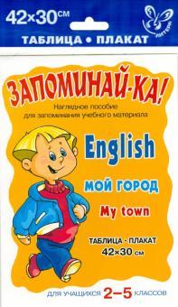 Английский язык. Мой город. Для учащихся 2-5 классов