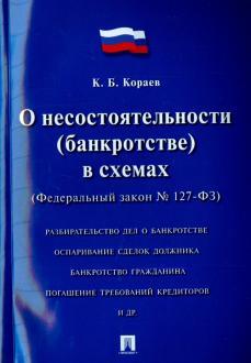закон о банкротстве 127 фз